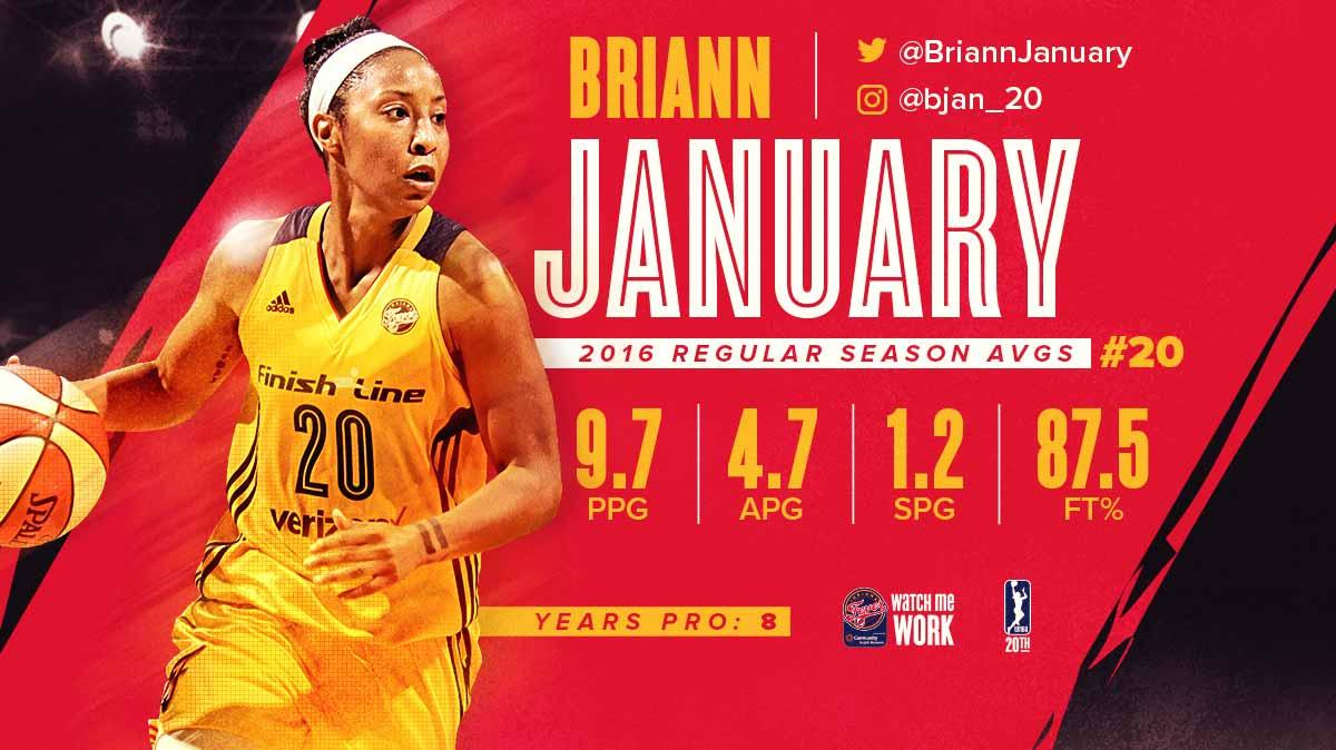Briann January