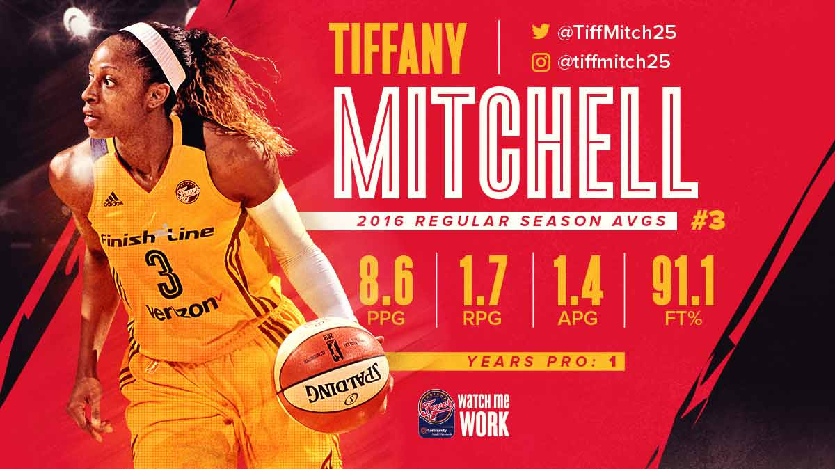 Tiffany Mitchell